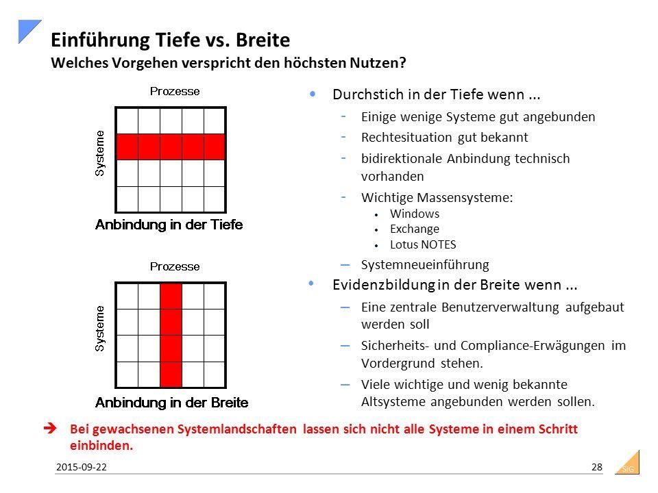 SiG Einführung Tiefe vs. Breite Welches Vorgehen verspricht den höchsten Nutzen? Durchstich in der Tiefe wenn... – Einige wenige Systeme gut angebunde