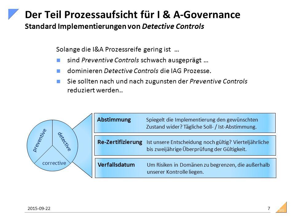 SiG Der Teil Prozessaufsicht für I & A-Governance Standard Implementierungen von Detective Controls Solange die I&A Prozessreife gering ist … sind Preventive Controls schwach ausgeprägt … dominieren Detective Controls die IAG Prozesse.
