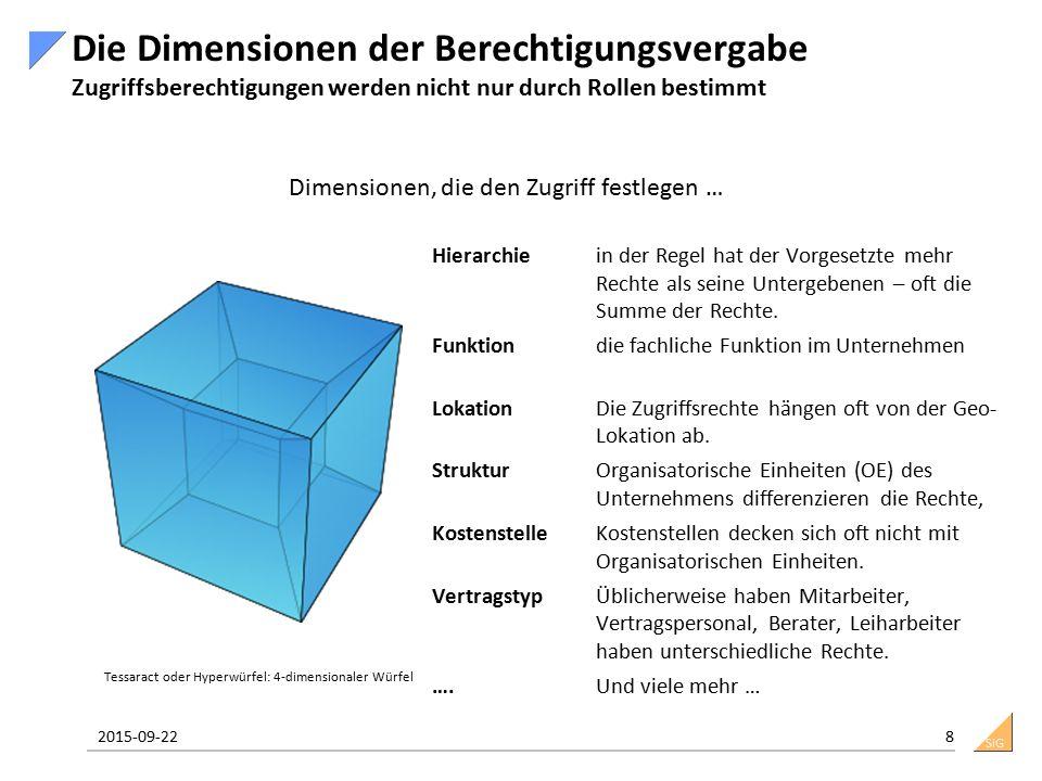 SiG Die Dimensionen der Berechtigungsvergabe Zugriffsberechtigungen werden nicht nur durch Rollen bestimmt Dimensionen, die den Zugriff festlegen … Hi