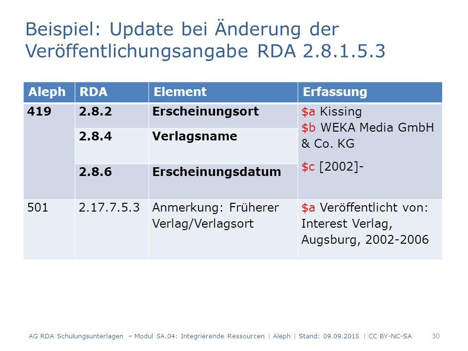 30 AG RDA Schulungsunterlagen – Modul 5A.04: Integrierende Ressourcen | Aleph | Stand: 09.09.2015 | CC BY-NC-SA Beispiel: Update bei Änderung der Veröffentlichungsangabe RDA 2.8.1.5.3 AlephRDAElementErfassung 419 2.8.2Erscheinungsort $a Kissing $b WEKA Media GmbH & Co.