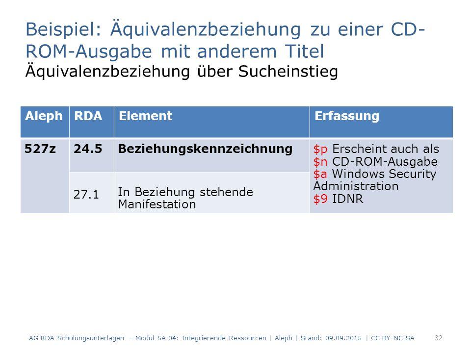 32 AG RDA Schulungsunterlagen – Modul 5A.04: Integrierende Ressourcen | Aleph | Stand: 09.09.2015 | CC BY-NC-SA Beispiel: Äquivalenzbeziehung zu einer CD- ROM-Ausgabe mit anderem Titel Äquivalenzbeziehung über Sucheinstieg AlephRDAElementErfassung 527z 24.5 Beziehungskennzeichnung $p Erscheint auch als $n CD-ROM-Ausgabe $a Windows Security Administration $9 IDNR 27.1 In Beziehung stehende Manifestation