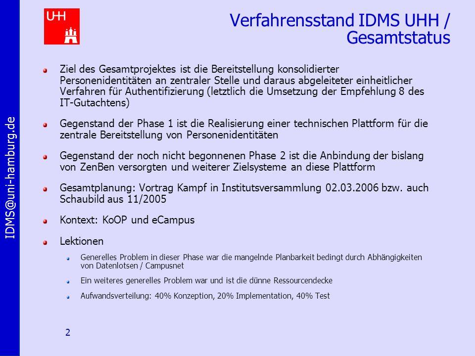 IDMS@uni-hamburg.de 2 Verfahrensstand IDMS UHH / Gesamtstatus Ziel des Gesamtprojektes ist die Bereitstellung konsolidierter Personenidentitäten an zentraler Stelle und daraus abgeleiteter einheitlicher Verfahren für Authentifizierung (letztlich die Umsetzung der Empfehlung 8 des IT-Gutachtens) Gegenstand der Phase 1 ist die Realisierung einer technischen Plattform für die zentrale Bereitstellung von Personenidentitäten Gegenstand der noch nicht begonnenen Phase 2 ist die Anbindung der bislang von ZenBen versorgten und weiterer Zielsysteme an diese Plattform Gesamtplanung: Vortrag Kampf in Institutsversammlung 02.03.2006 bzw.