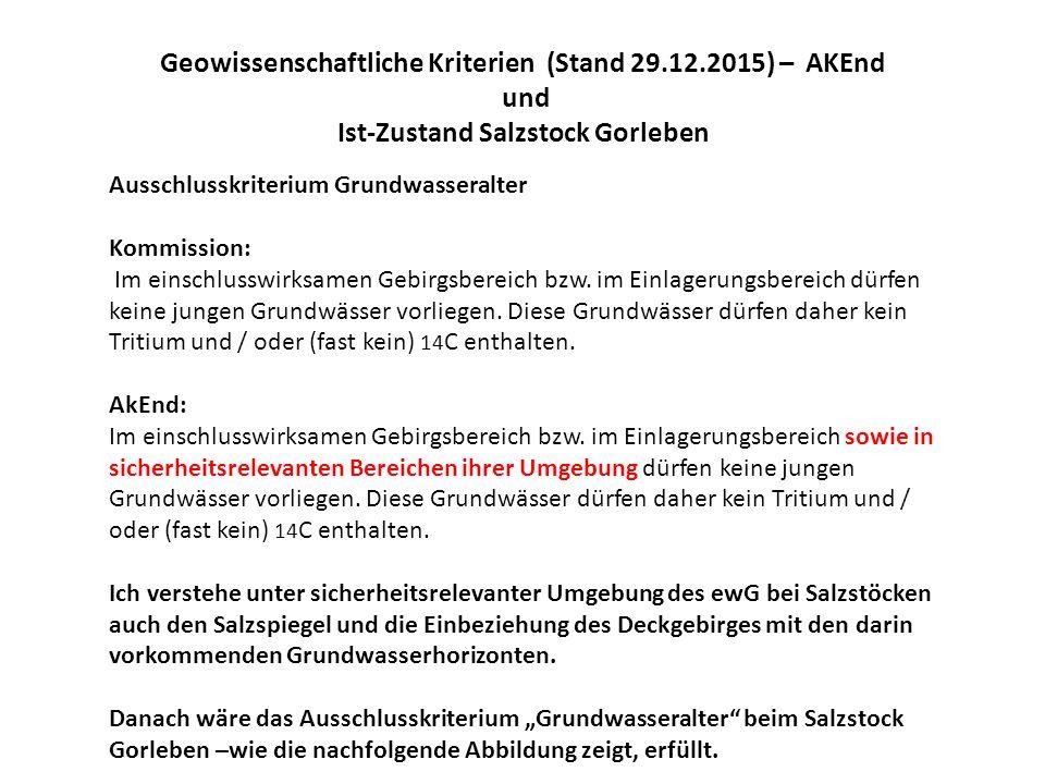 Geowissenschaftliche Kriterien (Stand 29.12.2015) – AKEnd und Ist-Zustand Salzstock Gorleben Ausschlusskriterium Grundwasseralter Kommission: Im einsc