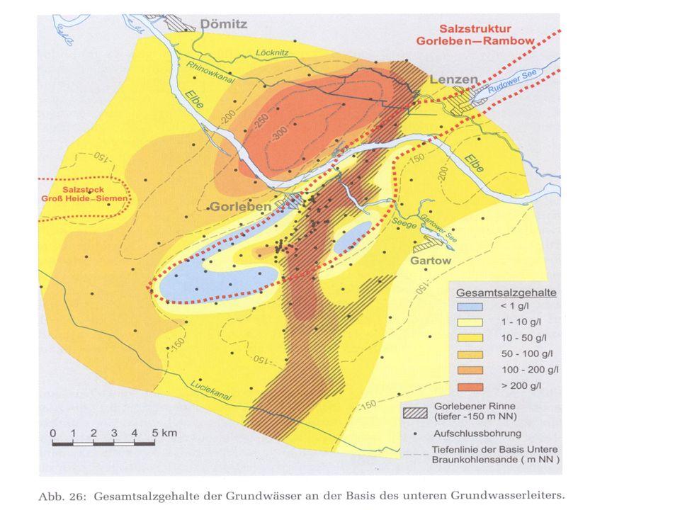 Prinzipmodell I Zur Erklärung des Auftretens holozäner Solen an der Basis der Gorlebener Rinne Bei den in der Gorlebener Rinne angetroffenen NaCl-Solen mit warmzeitlicher O2- Isotopensignatur und hohen 14C-Gehalten handelt es sich mit großer Sicherheit um holozäne Wässer.