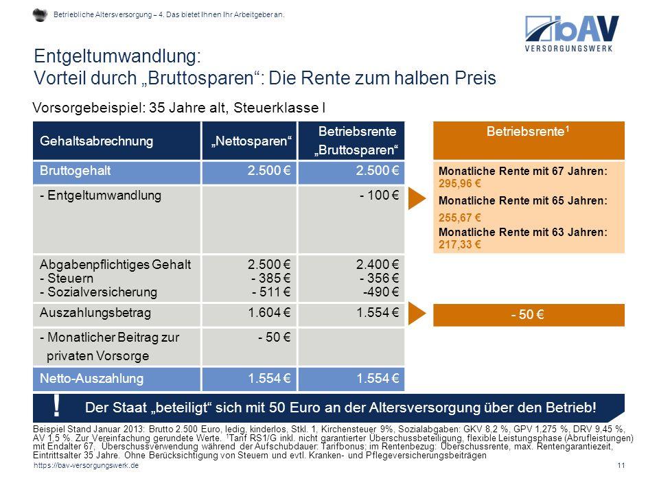 """Entgeltumwandlung: Vorteil durch """"Bruttosparen"""": Die Rente zum halben Preis 11 Gehaltsabrechnung """"Nettosparen"""" Betriebsrente """"Bruttosparen"""" Betriebsre"""