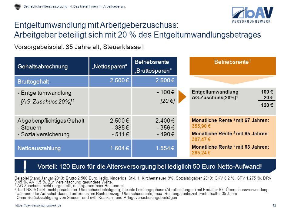 """12 Gehaltsabrechnung""""Nettosparen"""" Betriebsrente """"Bruttosparen"""" Betriebsrente 1 Bruttogehalt 2.500 € - Entgeltumwandlung [AG-Zuschuss 20%] 1 - 100 € [2"""