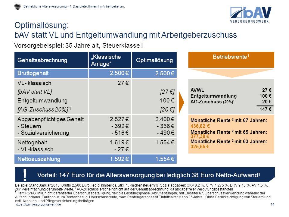 """14 Gehaltsabrechnung """"Klassische Anlage"""" Optimallösung Betriebsrente 1 Bruttogehalt2.500 € VL- klassisch [bAV statt VL] Entgeltumwandlung [AG-Zuschuss"""