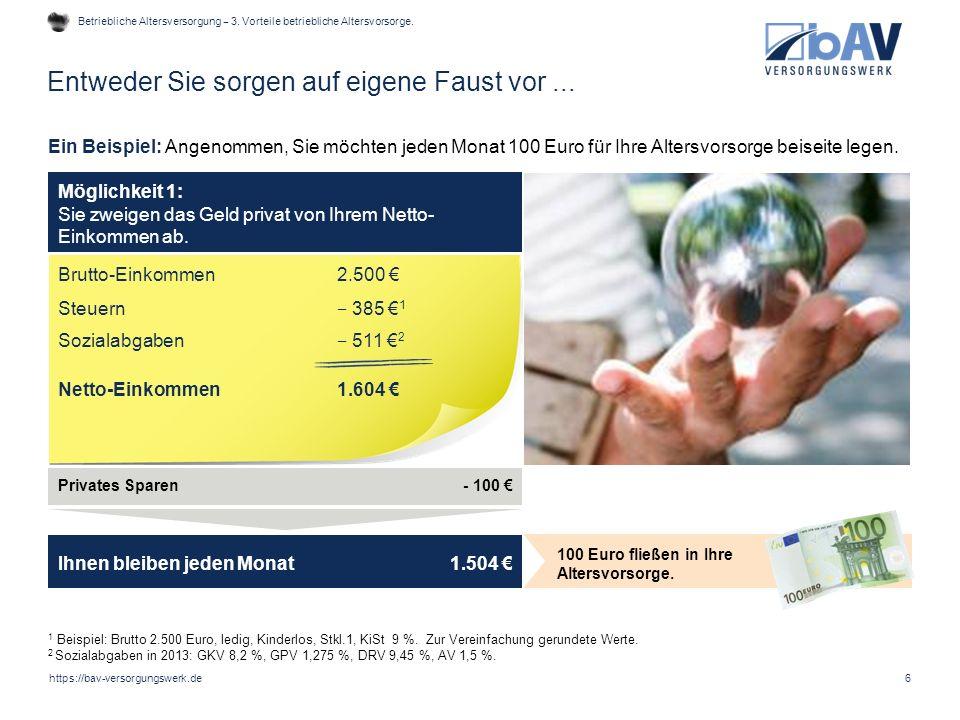 Entweder Sie sorgen auf eigene Faust vor... 6 Ein Beispiel: Angenommen, Sie möchten jeden Monat 100 Euro für Ihre Altersvorsorge beiseite legen. Mögli