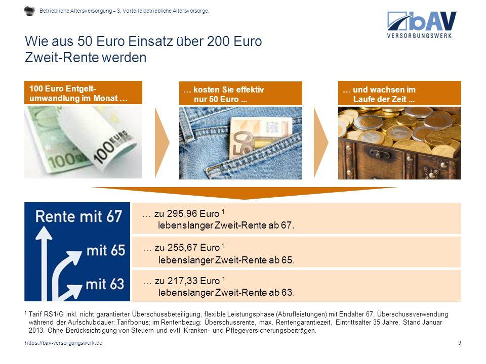Wie aus 50 Euro Einsatz über 200 Euro Zweit-Rente werden 9 100 Euro Entgelt- umwandlung im Monat … … kosten Sie effektiv nur 50 Euro... … und wachsen