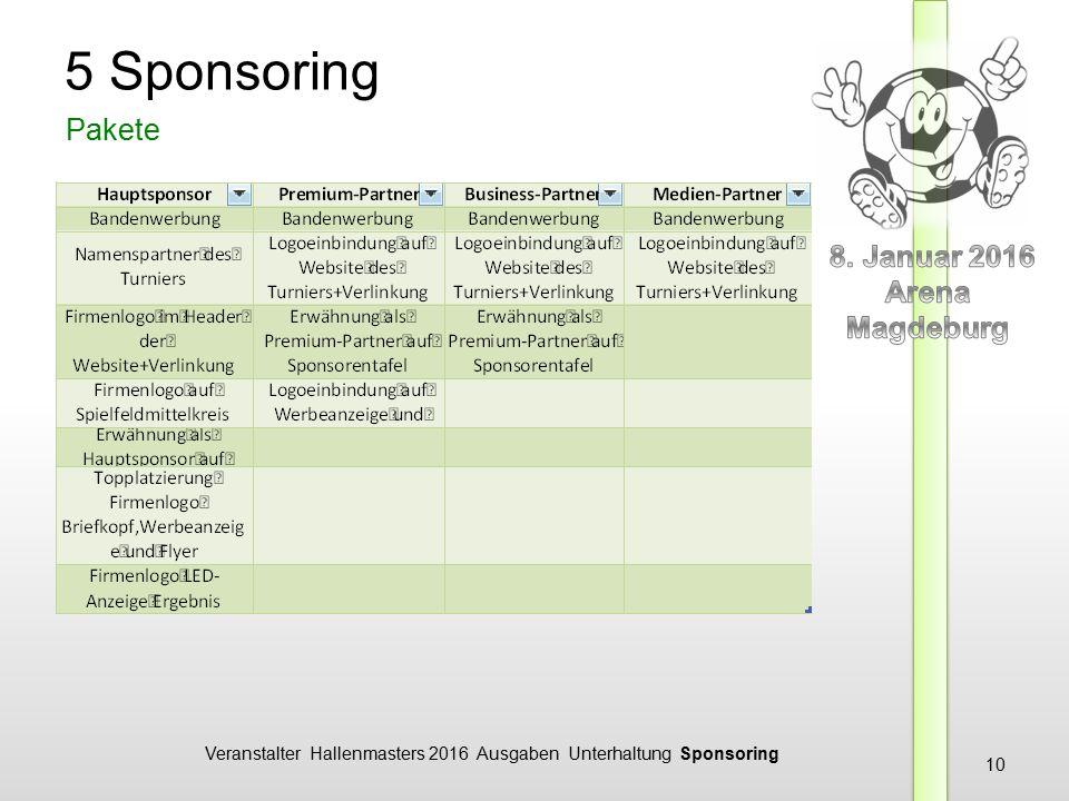 Veranstalter Hallenmasters 2016 Ausgaben Unterhaltung Sponsoring 10 5 Sponsoring Pakete