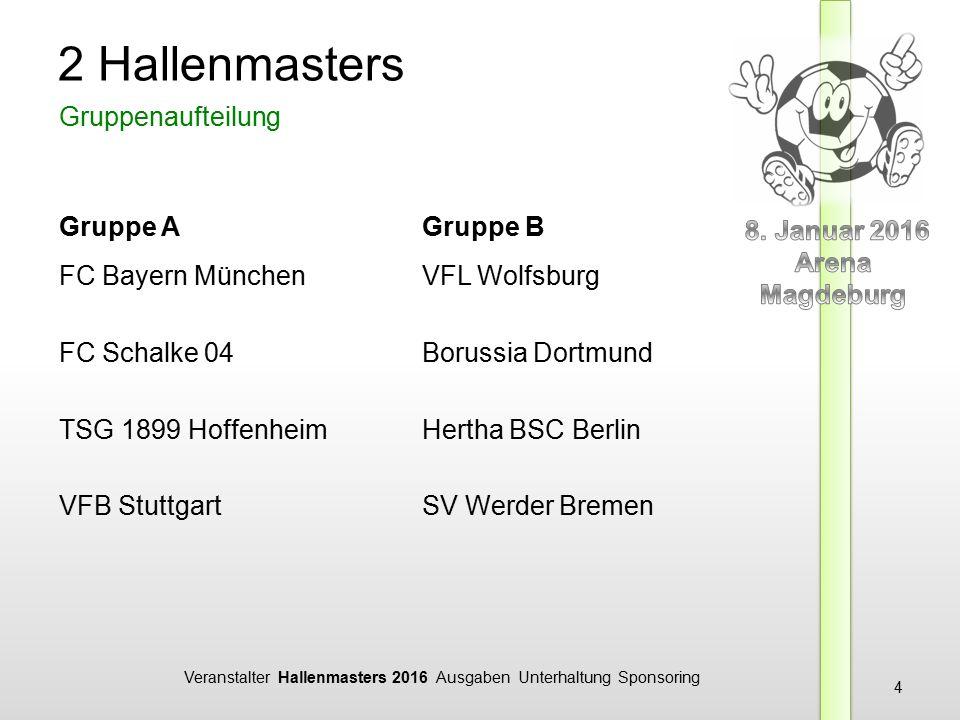 2 Hallenmasters 2016 Projektbeginn: 1.Oktober 2015 Projektende: 8.