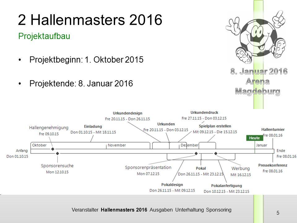 2 Hallenmasters 2016 Projektbeginn: 1. Oktober 2015 Projektende: 8.