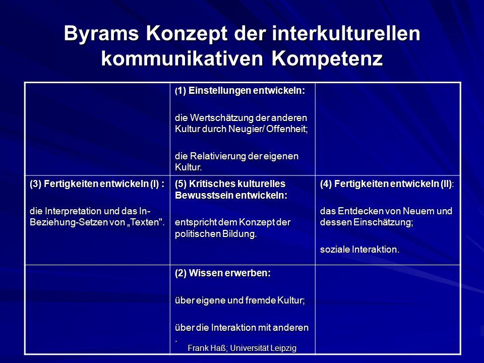 Frank Haß; Universität Leipzig Byrams Konzept der interkulturellen kommunikativen Kompetenz ( 1) Einstellungen entwickeln: die Wertschätzung der ander