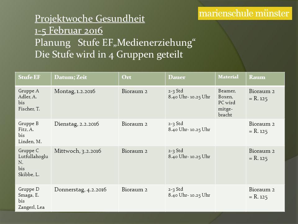 Stufe EFDatum; ZeitOrtDauer Material Raum Gruppe A Adler, A.