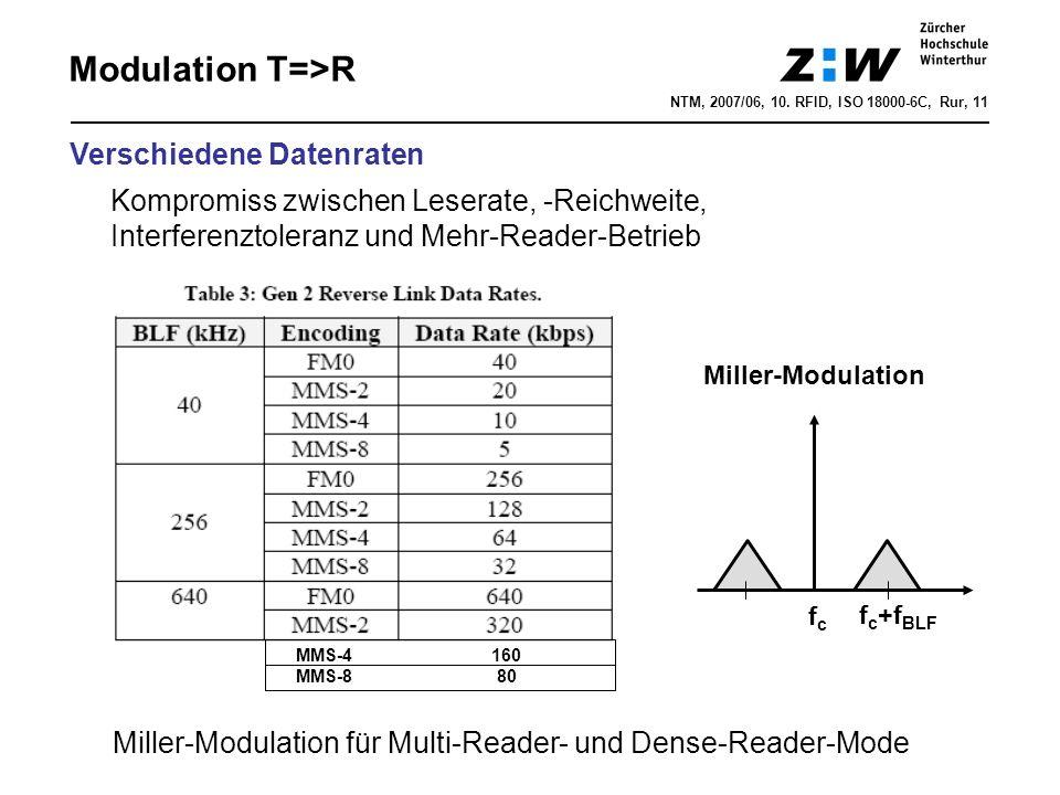NTM, 2007/06, 10. RFID, ISO 18000-6C, Rur, 11 Modulation T=>R Verschiedene Datenraten Kompromiss zwischen Leserate, -Reichweite, Interferenztoleranz u