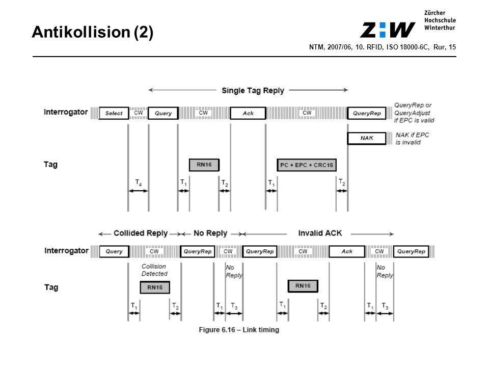 Antikollision (2) NTM, 2007/06, 10. RFID, ISO 18000-6C, Rur, 15