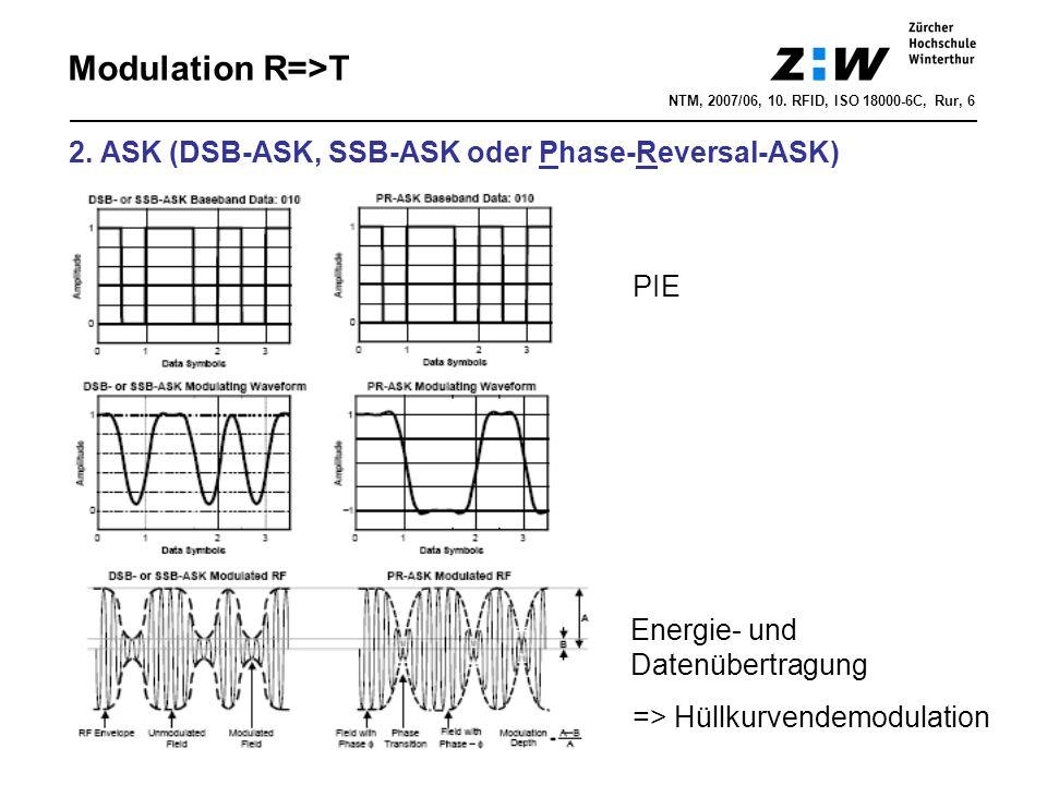 NTM, 2007/06, 10. RFID, ISO 18000-6C, Rur, 6 Modulation R=>T 2.