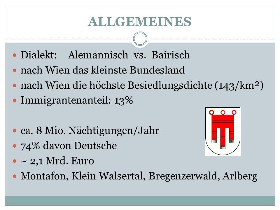 ALLGEMEINES Dialekt:Alemannisch vs. Bairisch nach Wien das kleinste Bundesland nach Wien die höchste Besiedlungsdichte (143/km²) Immigrantenanteil: 13