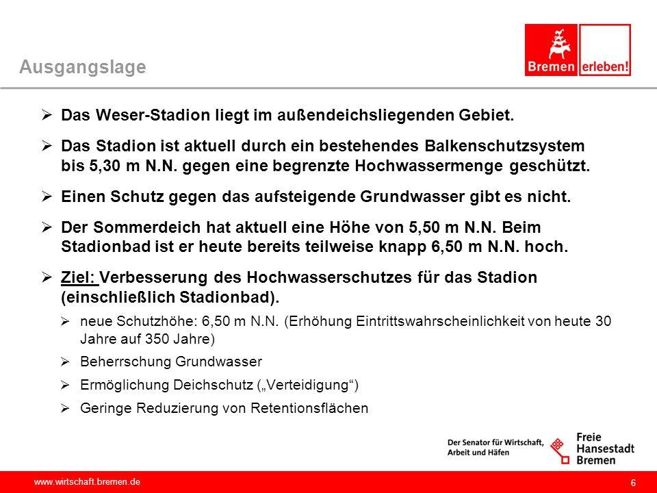 www.wirtschaft.bremen.de Ausgangslage  Das Weser-Stadion liegt im außendeichsliegenden Gebiet.  Das Stadion ist aktuell durch ein bestehendes Balken