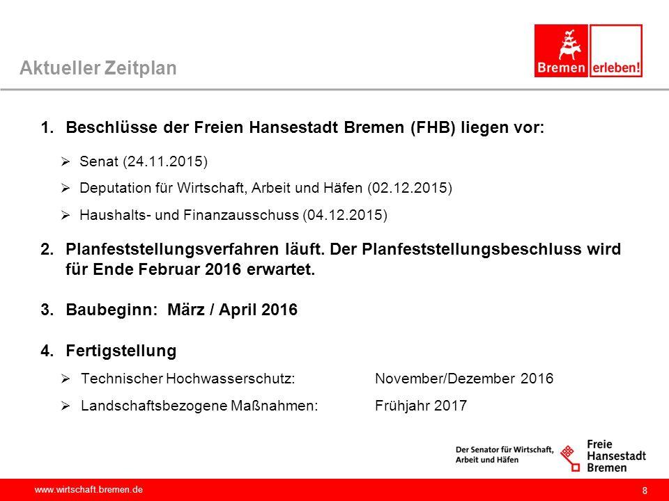 www.wirtschaft.bremen.de Aktueller Zeitplan 1.Beschlüsse der Freien Hansestadt Bremen (FHB) liegen vor:  Senat (24.11.2015)  Deputation für Wirtscha