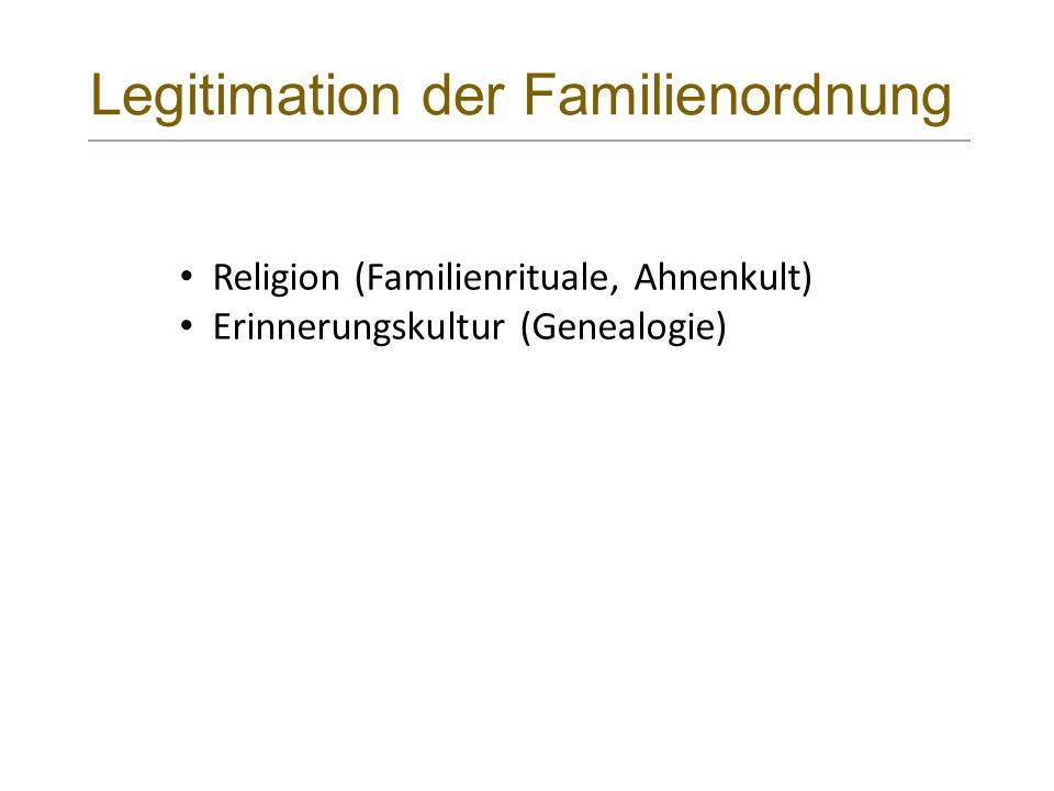 Legitimation der Familienordnung Religion (Familienrituale, Ahnenkult) Erinnerungskultur (Genealogie)