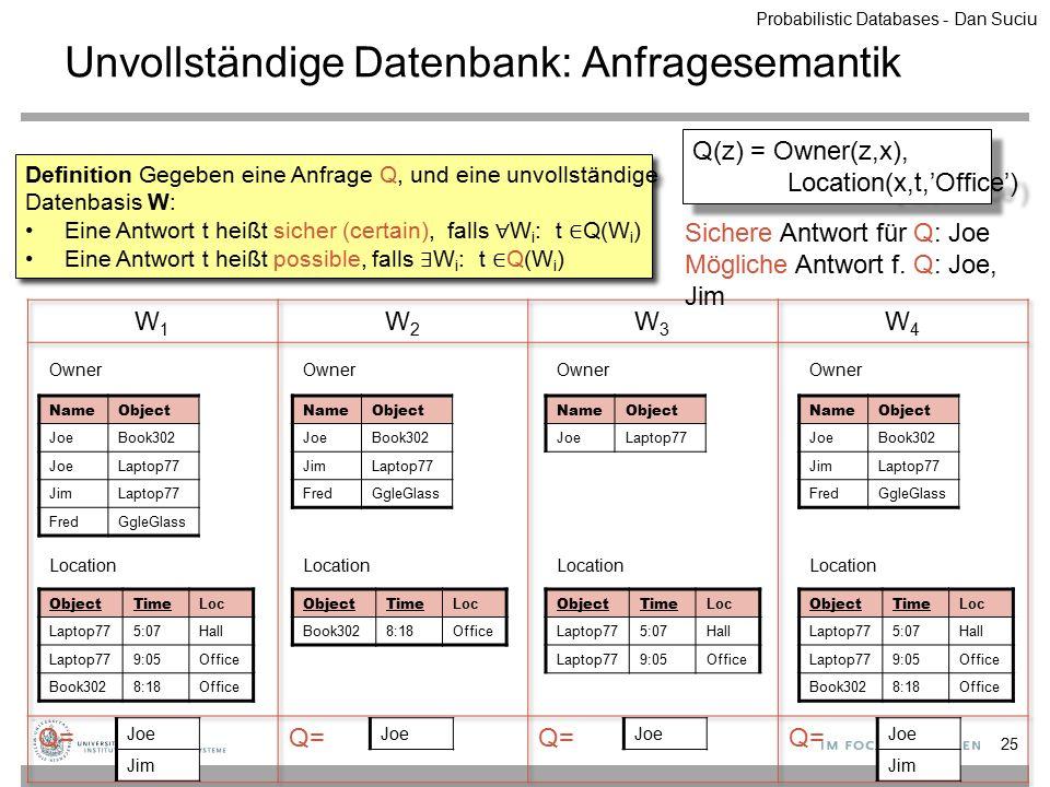 Unvollständige Datenbank: Anfragesemantik 25 Definition Gegeben eine Anfrage Q, und eine unvollständige Datenbasis W: Eine Antwort t heißt sicher (cer