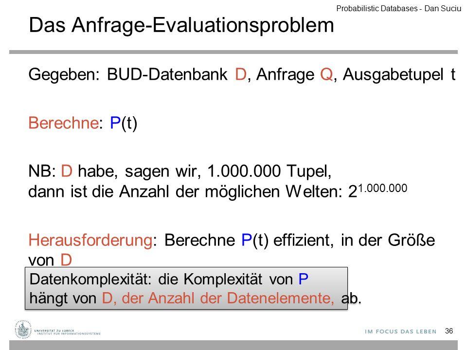 Das Anfrage-Evaluationsproblem Gegeben: BUD-Datenbank D, Anfrage Q, Ausgabetupel t Berechne: P(t) NB: D habe, sagen wir, 1.000.000 Tupel, dann ist die