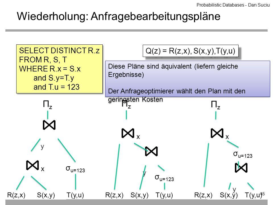 Wiederholung: Anfragebearbeitungspläne 45 SELECT DISTINCT R.z FROM R, S, T WHERE R.x = S.x and S.y=T.y and T.u = 123 SELECT DISTINCT R.z FROM R, S, T