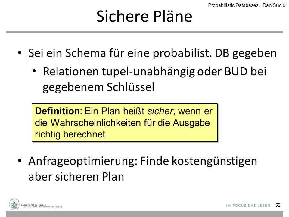 Sichere Pläne Sei ein Schema für eine probabilist. DB gegeben Relationen tupel-unabhängig oder BUD bei gegebenem Schlüssel Anfrageoptimierung: Finde k