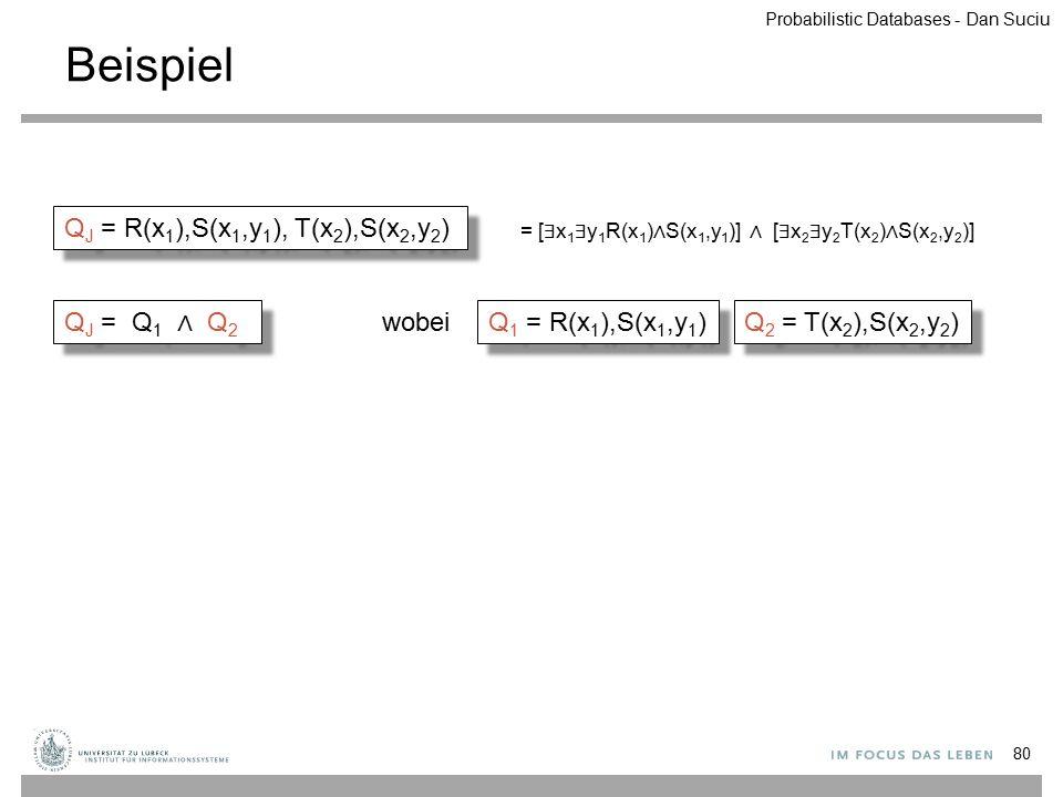 Beispiel 80 Q J = R(x 1 ),S(x 1,y 1 ), T(x 2 ),S(x 2,y 2 ) = [ ∃ x 1 ∃ y 1 R(x 1 ) ∧ S(x 1,y 1 )] ∧ [ ∃ x 2 ∃ y 2 T(x 2 ) ∧ S(x 2,y 2 )] Q 1 = R(x 1 )