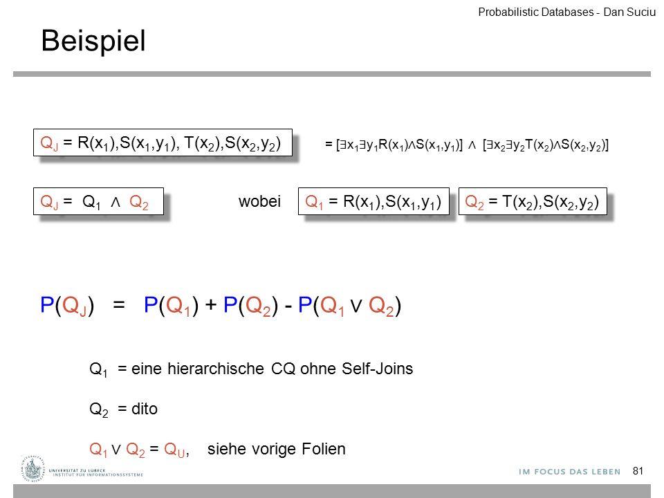 Beispiel 81 Q J = R(x 1 ),S(x 1,y 1 ), T(x 2 ),S(x 2,y 2 ) = [ ∃ x 1 ∃ y 1 R(x 1 ) ∧ S(x 1,y 1 )] ∧ [ ∃ x 2 ∃ y 2 T(x 2 ) ∧ S(x 2,y 2 )] Q 1 = R(x 1 )