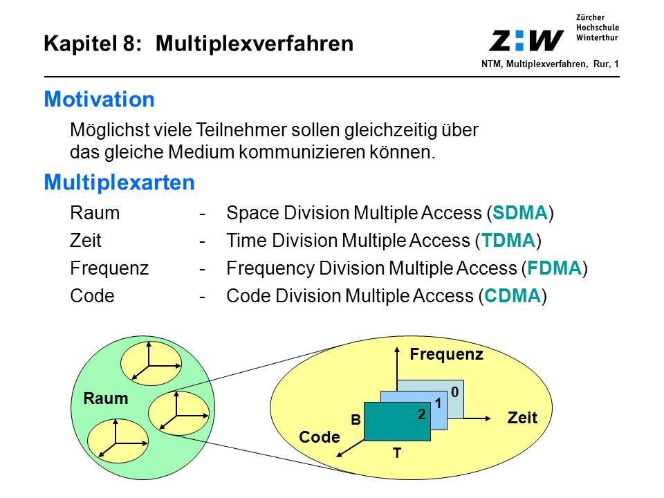Kapitel 8: Multiplexverfahren NTM, Multiplexverfahren, Rur, 1 Zeit Frequenz Code T B 0 1 2 Raum Motivation Möglichst viele Teilnehmer sollen gleichzei