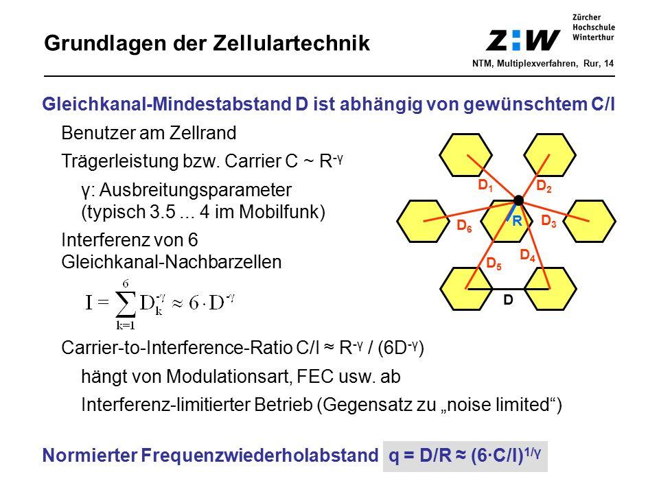 Grundlagen der Zellulartechnik NTM, Multiplexverfahren, Rur, 14 R D1D1 D2D2 D3D3 D4D4 D5D5 D6D6 Gleichkanal-Mindestabstand D ist abhängig von gewünsch