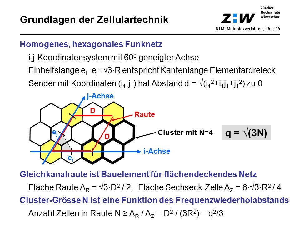 NTM, Multiplexverfahren, Rur, 15 Grundlagen der Zellulartechnik Homogenes, hexagonales Funknetz i,j-Koordinatensystem mit 60 0 geneigter Achse Einheit