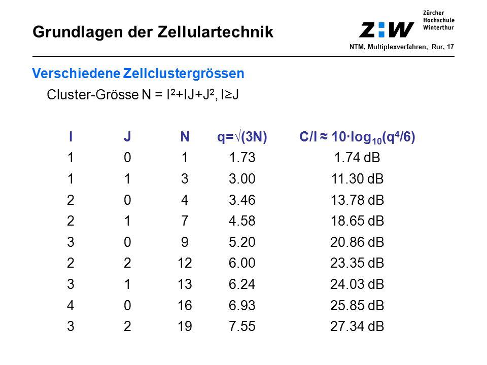 Grundlagen der Zellulartechnik NTM, Multiplexverfahren, Rur, 17 Verschiedene Zellclustergrössen Cluster-Grösse N = I 2 +IJ+J 2, I≥J IJNq=√(3N)C/I ≈ 10