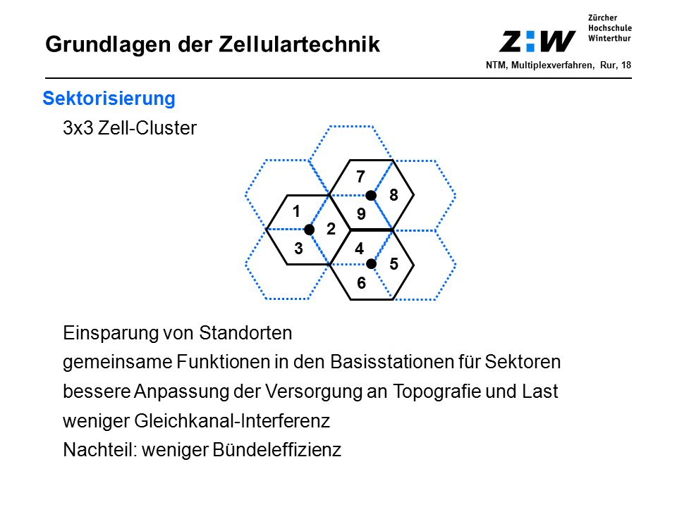Grundlagen der Zellulartechnik NTM, Multiplexverfahren, Rur, 18 Sektorisierung 3x3 Zell-Cluster Einsparung von Standorten gemeinsame Funktionen in den