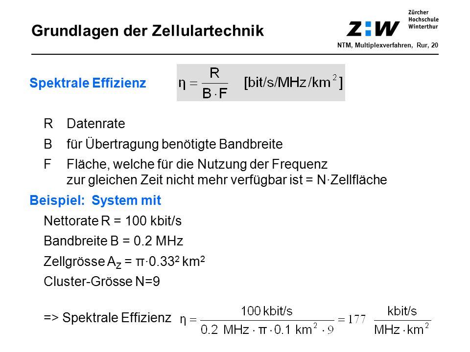 Grundlagen der Zellulartechnik NTM, Multiplexverfahren, Rur, 20 Spektrale Effizienz R Datenrate Bfür Übertragung benötigte Bandbreite FFläche, welche