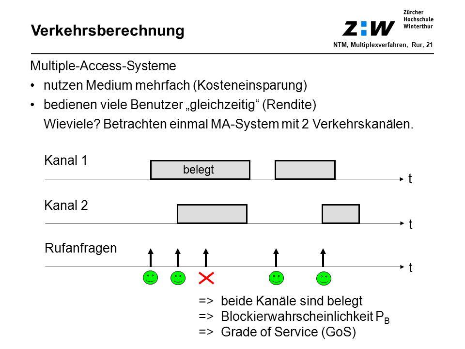 """Verkehrsberechnung Multiple-Access-Systeme nutzen Medium mehrfach (Kosteneinsparung) bedienen viele Benutzer """"gleichzeitig"""" (Rendite) Wieviele? Betrac"""