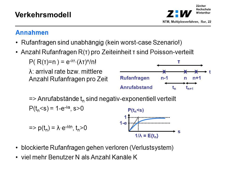 Verkehrsmodell Annahmen Rufanfragen sind unabhängig (kein worst-case Szenario!) Anzahl Rufanfragen R(τ) pro Zeiteinheit τ sind Poisson-verteilt P( R(τ
