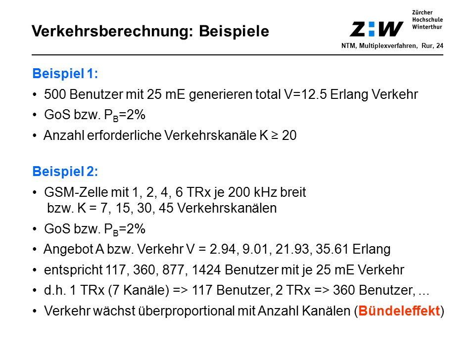 Verkehrsberechnung: Beispiele Beispiel 1: 500 Benutzer mit 25 mE generieren total V=12.5 Erlang Verkehr GoS bzw. P B =2% Anzahl erforderliche Verkehrs