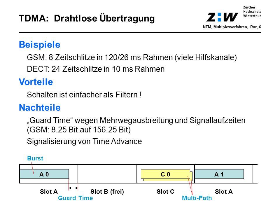 TDMA: Drahtlose Übertragung Beispiele GSM: 8 Zeitschlitze in 120/26 ms Rahmen (viele Hilfskanäle) DECT: 24 Zeitschlitze in 10 ms Rahmen Vorteile Schal