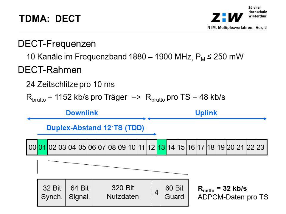 TDMA: DECT DECT-Frequenzen 10 Kanäle im Frequenzband 1880 – 1900 MHz, P M ≤ 250 mW DECT-Rahmen 24 Zeitschlitze pro 10 ms R brutto = 1152 kb/s pro Träg