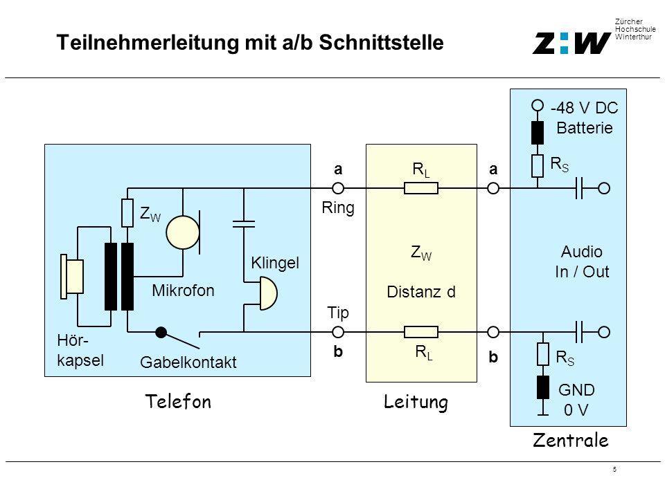 5 Zürcher Hochschule Winterthur Tip Gabelkontakt Hör- kapsel Teilnehmerleitung mit a/b Schnittstelle Mikrofon ZWZW Klingel a b Ring RLRL a bRSRS GND 0