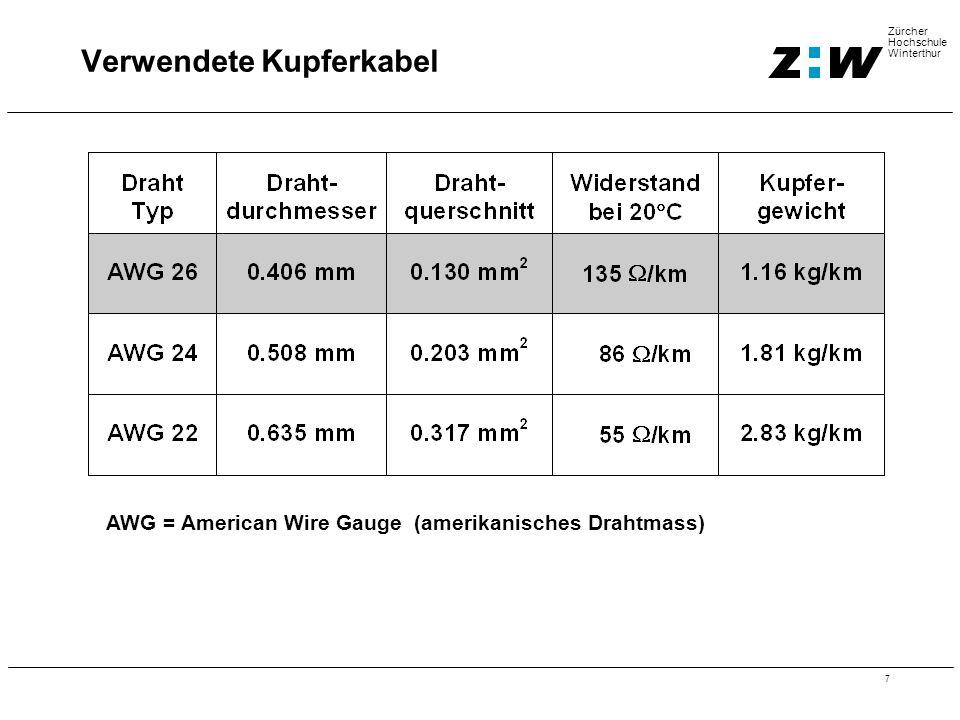 7 Zürcher Hochschule Winterthur Verwendete Kupferkabel AWG = American Wire Gauge (amerikanisches Drahtmass)