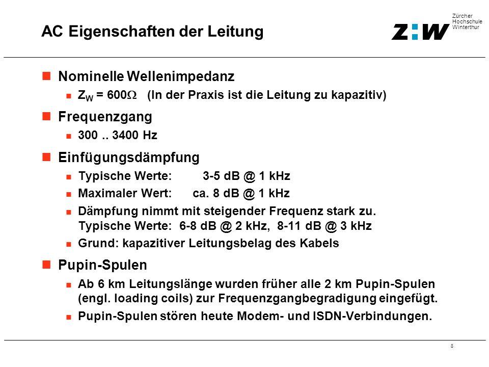 8 Zürcher Hochschule Winterthur Nominelle Wellenimpedanz Z W = 600  (In der Praxis ist die Leitung zu kapazitiv) Frequenzgang 300..