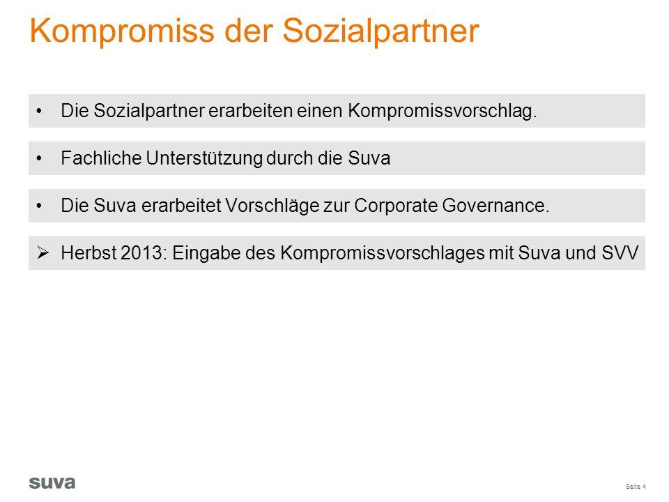 Seite 4 Kompromiss der Sozialpartner Die Sozialpartner erarbeiten einen Kompromissvorschlag. Fachliche Unterstützung durch die Suva Die Suva erarbeite