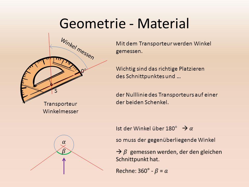 Geometrie - Material E N D E
