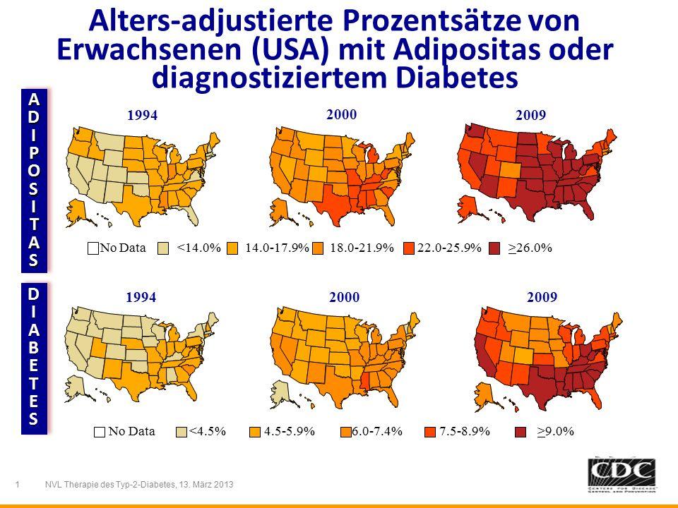 1 NVL Therapie des Typ-2-Diabetes, 13.