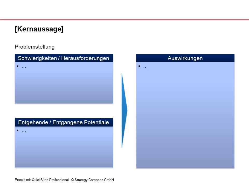 Erstellt mit QuickSlide Professional - © Strategy Compass GmbH [Kernaussage] Projektziele …… …… Projektnutzen …… ……