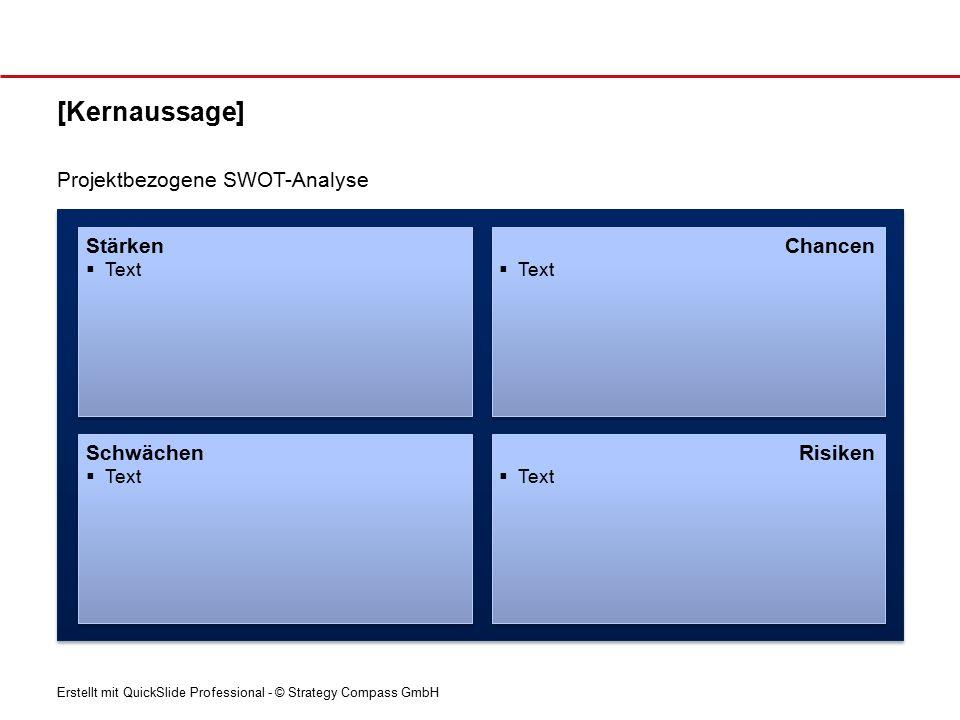 Erstellt mit QuickSlide Professional - © Strategy Compass GmbH [Kernaussage] Projektbezogene SWOT-Analyse Stärken  Text Stärken  Text Chancen  Text Chancen  Text Schwächen  Text Schwächen  Text Risiken  Text Risiken  Text
